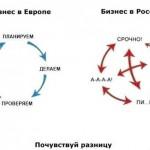 bizness_v_rossii